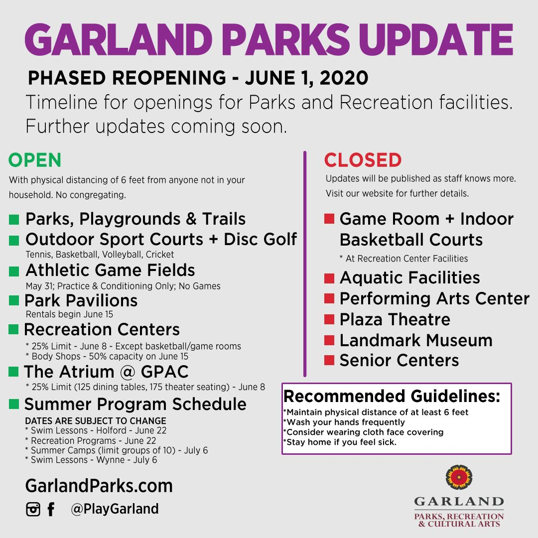 Park and recreation facilities that are open and still closed as of June 1, 2020.
